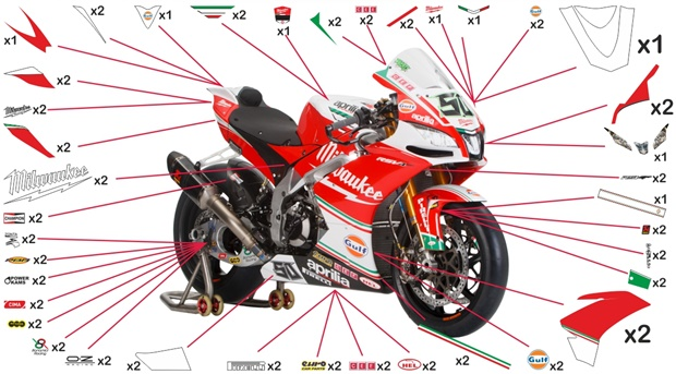 Stickers replica Aprilia RSV4 RF Milwaukee SBK 2017 (race)