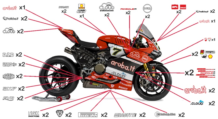 Stickers mini-kit replica Ducati Panigale R Aruba SBK 2016 (race not to be clear coated)