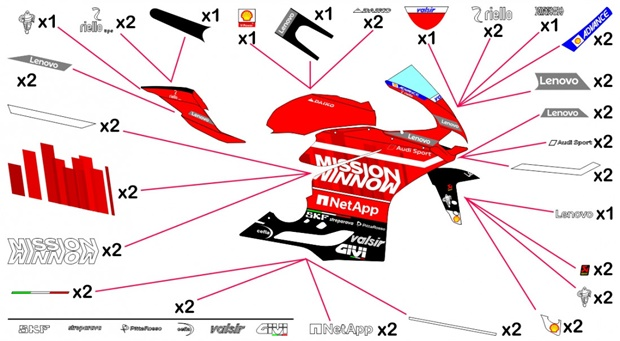 Stickers replica Ducati MotoGP 2019 (race)