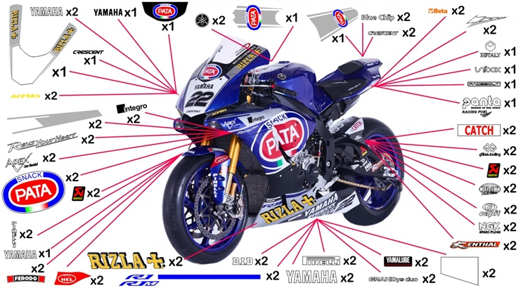 Stickers replica Yamaha YZF R1 Pata SBK 2016 (street to be clear coated)