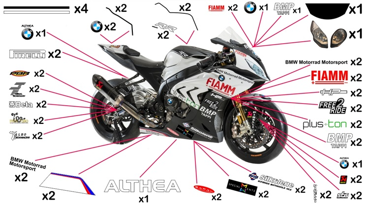 Stickers replica BMW S 1000 RR Althea SBK 2016 (street to be clear coated)