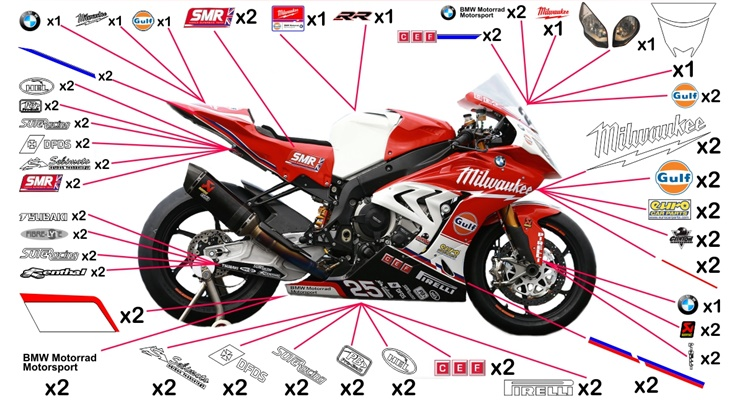 Stickers replica BMW S 1000 RR Milwaukee SBK 2016 (street to be clear coated)