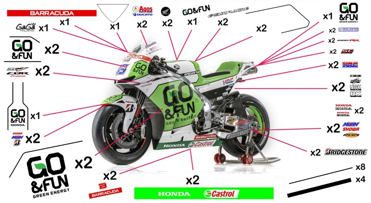 Stickers replica Honda Go&Fun MotoGP 2014 (street not to be clear coated)