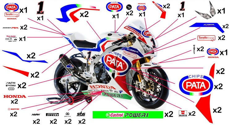 Stickers replica Honda Pata SBK 2015 (street to be clear coated)