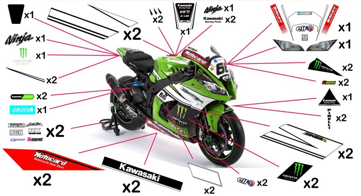 Stickers replica Kawasaki ZX-10R Racing SBK 2015 (street to be clear coated)