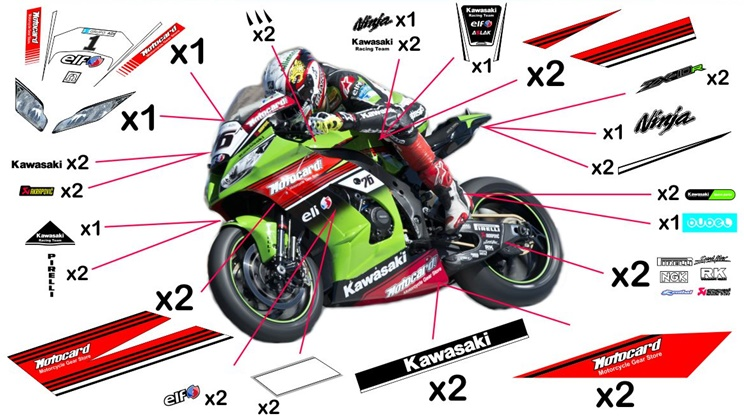 Stickers replica Kawasaki ZX-10R Racing SBK 2014 Jerez (street to be clear coated)